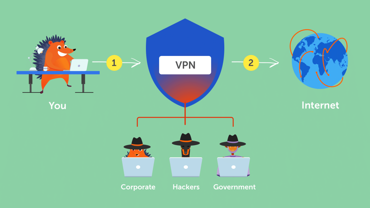 minimal traveler, vpn, how works